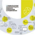 Какво се случва с елктроуредите след като ги предадем за рециклиране? Автор: Капитал